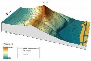 3d 300x202 Cum se oferteaza un studiu geotehnic serios ?