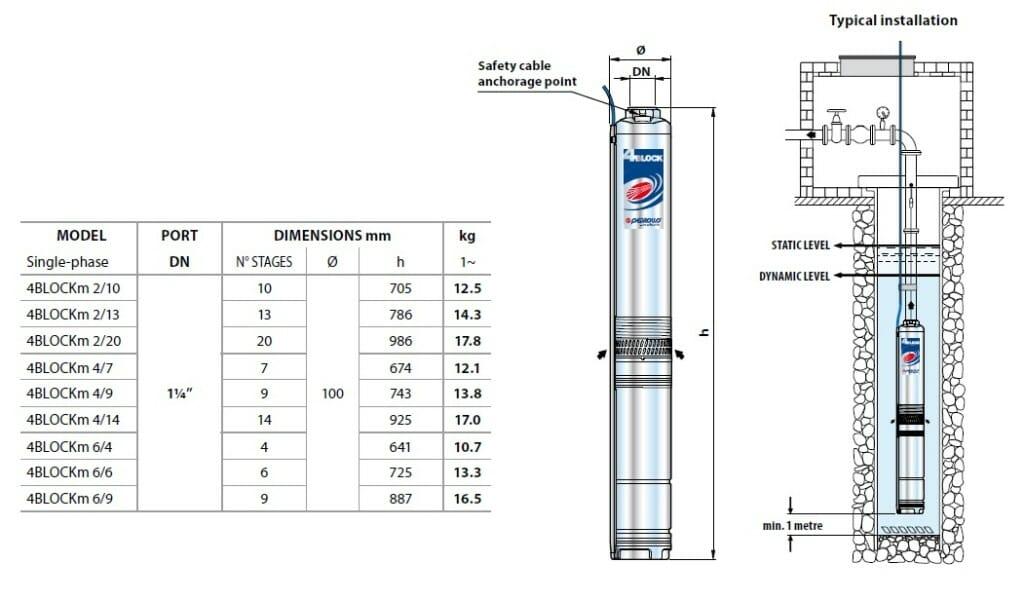 Pompa submersibila Pedrollo 4 block instalare in foraj