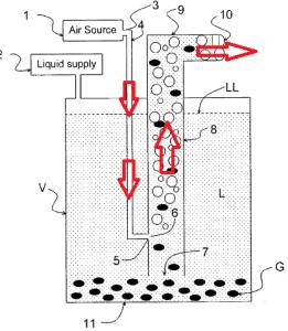 pompa aer lift mamut pentru denisipare foraj
